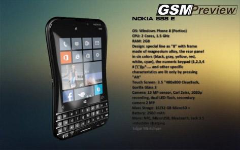 Nokia ще представи телефон с нестандартна форма