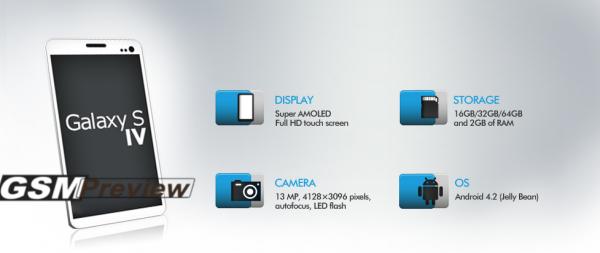 Samsung Galaxy S IV: Снимки потвърждават липсата на физически бутони